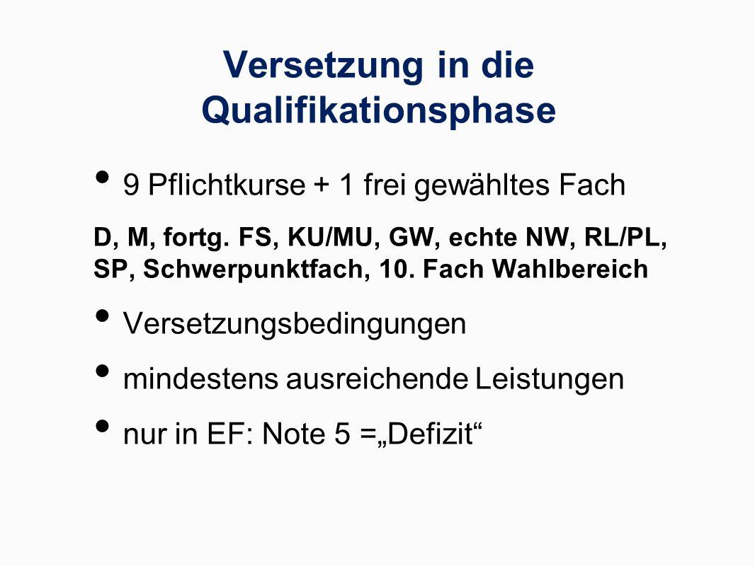 Versetzung in die Qualifikationsphase 9 Pflichtkurse + 1 frei gewähltes Fach D, M, fortg.