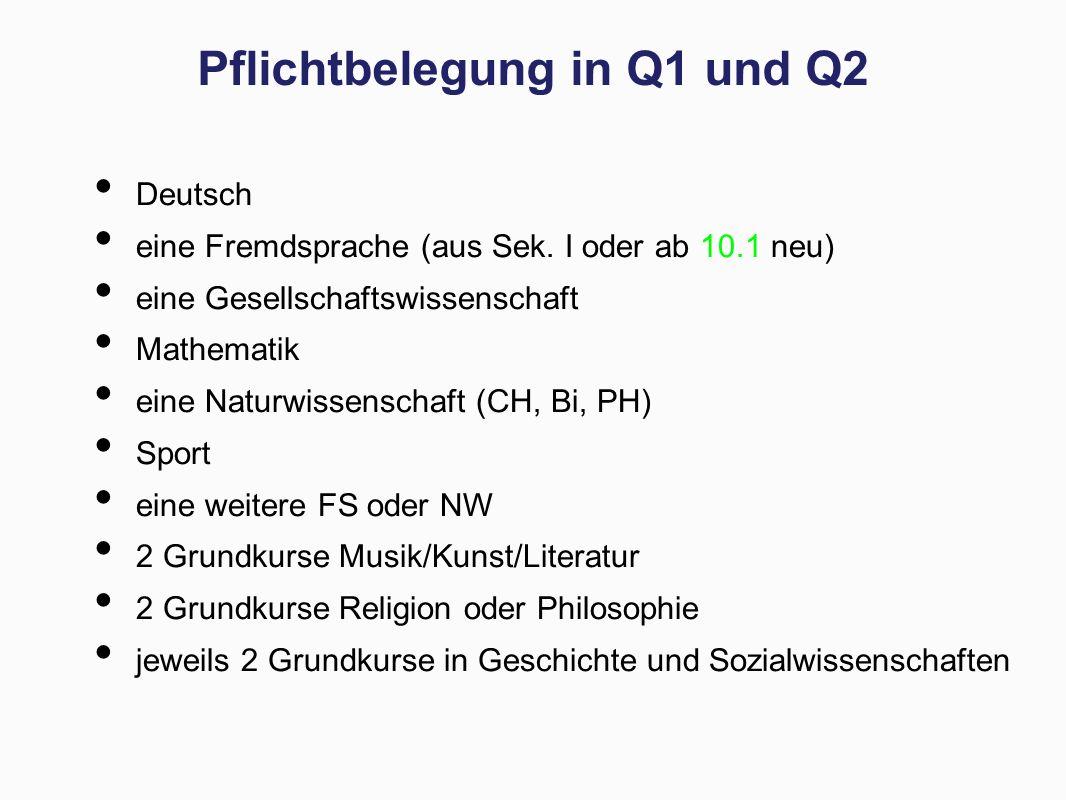Pflichtbelegung in Q1 und Q2 Deutsch eine Fremdsprache (aus Sek.