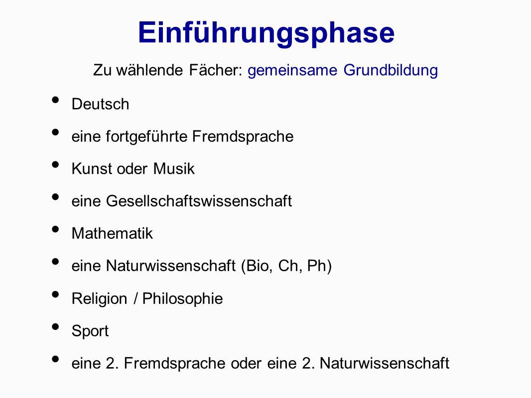 Einführungsphase Deutsch eine fortgeführte Fremdsprache Kunst oder Musik eine Gesellschaftswissenschaft Mathematik eine Naturwissenschaft (Bio, Ch, Ph) Religion / Philosophie Sport eine 2.