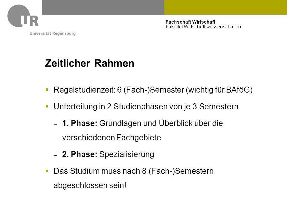 Fachschaft Wirtschaft Fakultät Wirtschaftswissenschaften Zeitlicher Rahmen  Regelstudienzeit: 6 (Fach-)Semester (wichtig für BAföG)  Unterteilung in