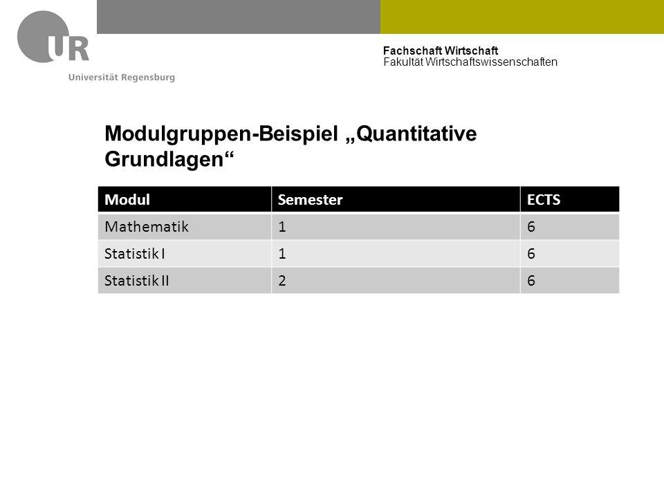 """Fachschaft Wirtschaft Fakultät Wirtschaftswissenschaften Modulgruppen-Beispiel """"Quantitative Grundlagen"""" ModulSemesterECTS Mathematik16 Statistik I16"""