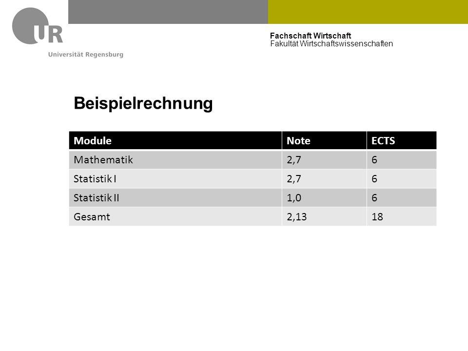 Fachschaft Wirtschaft Fakultät Wirtschaftswissenschaften Beispielrechnung ModuleNoteECTS Mathematik2,76 Statistik I2,76 Statistik II1,06 Gesamt2,1318