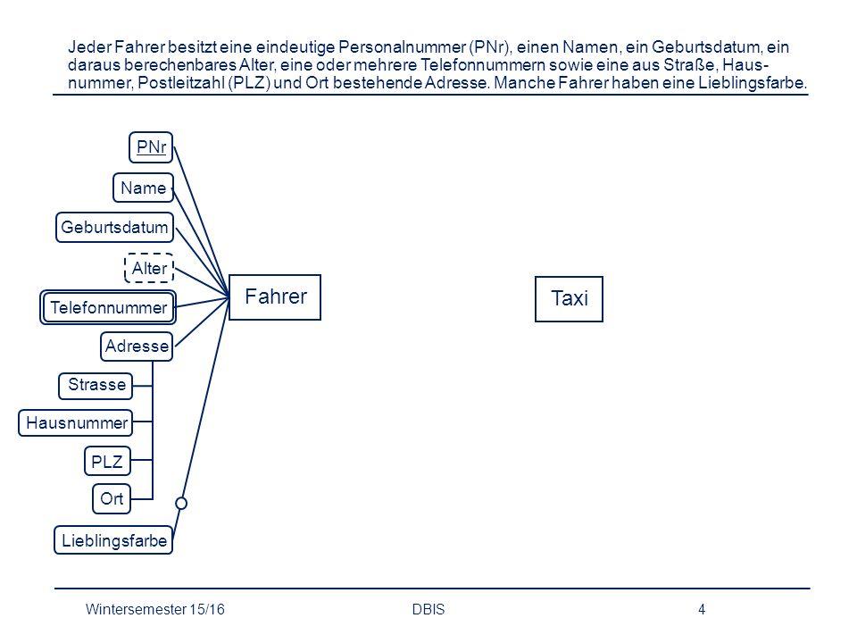 Gegeben sei das im Folgenden dargestellte (tierisch unvollständige) E/R-Diagramm.