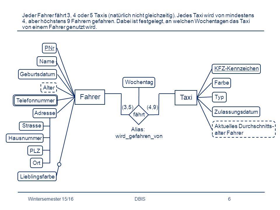 """Welche acht """"syntaktischen Verstöße gegen die E/R- Modellierungsmethodik enthält das folgende E/R-Diagramm."""