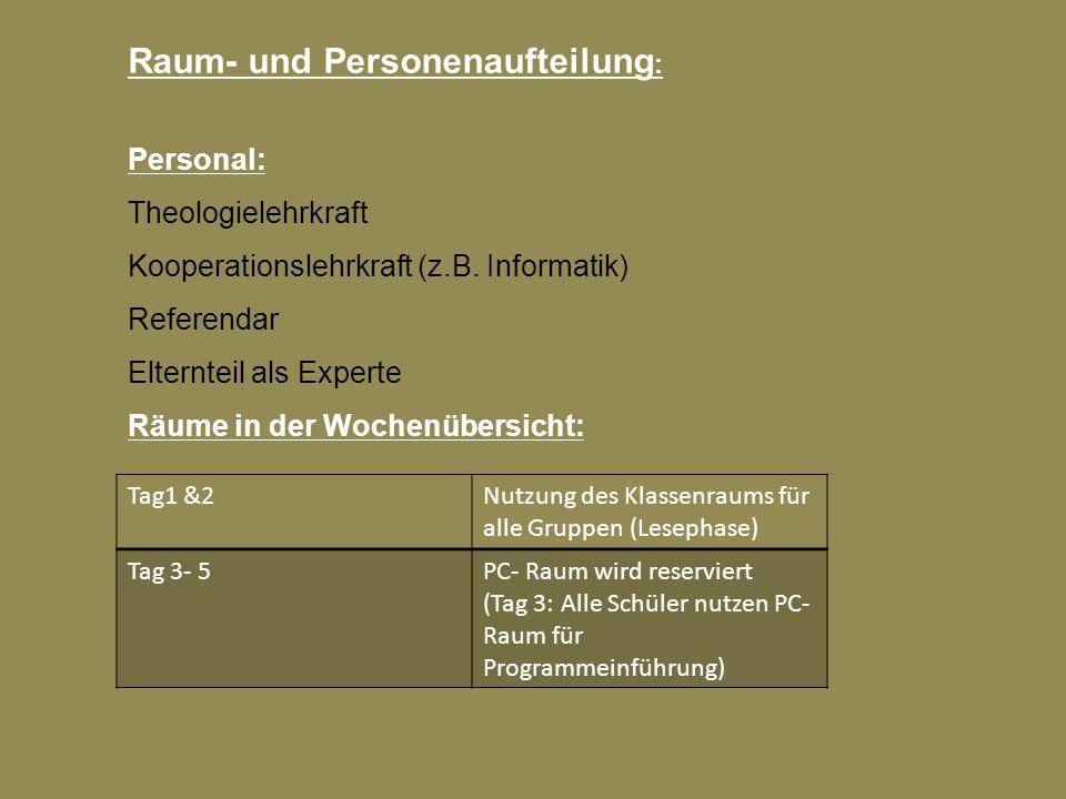 Raum- und Personenaufteilung : Personal: Theologielehrkraft Kooperationslehrkraft (z.B. Informatik) Referendar Elternteil als Experte Räume in der Woc