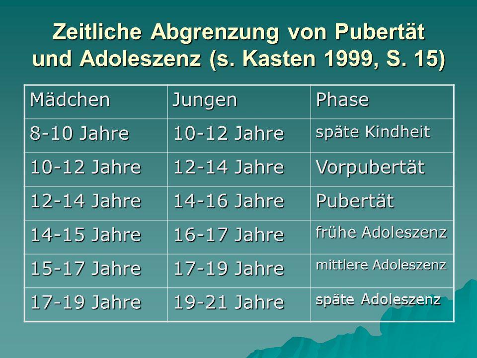 Entwicklungspsychologische Aspekte bei Jungen und Mädchen zwischen dem 10.