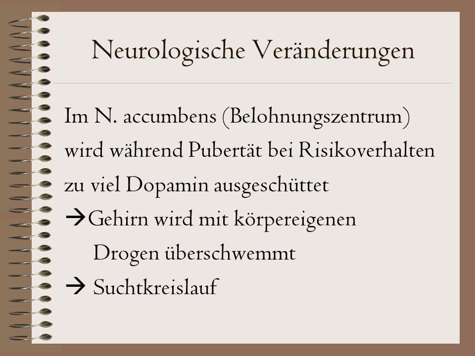 Neurologische Veränderungen Im N.
