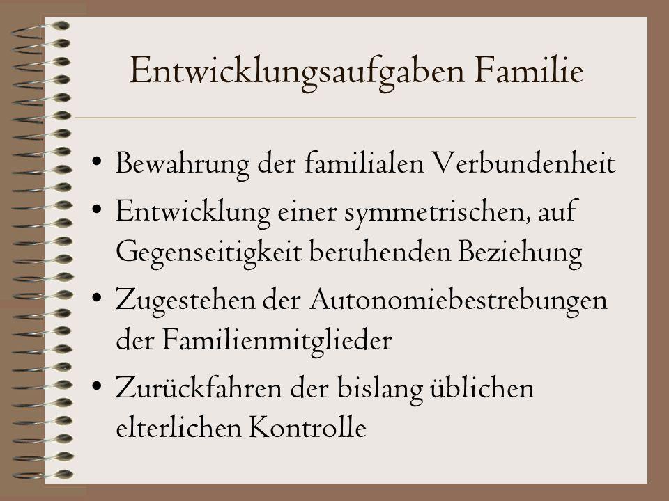 Entwicklungsaufgaben Familie Bewahrung der familialen Verbundenheit Entwicklung einer symmetrischen, auf Gegenseitigkeit beruhenden Beziehung Zugestehen der Autonomiebestrebungen der Familienmitglieder Zurückfahren der bislang üblichen elterlichen Kontrolle