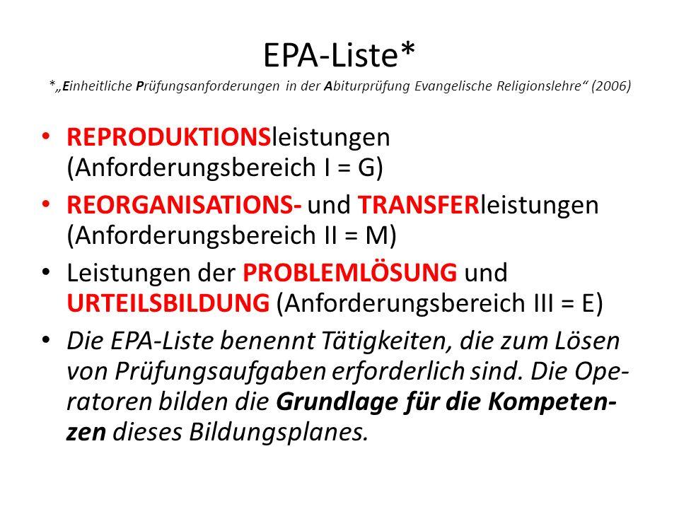 """EPA-Liste* *""""Einheitliche Prüfungsanforderungen in der Abiturprüfung Evangelische Religionslehre"""" (2006) REPRODUKTIONSleistungen (Anforderungsbereich"""
