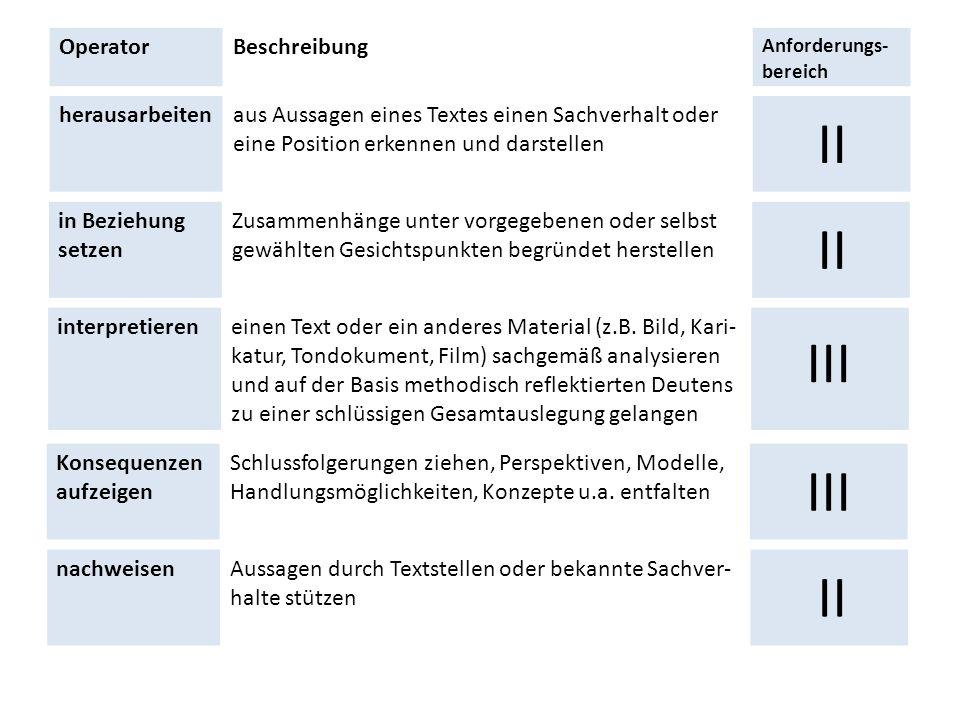 OperatorBeschreibung Anforderungs- bereich herausarbeitenaus Aussagen eines Textes einen Sachverhalt oder eine Position erkennen und darstellen II in