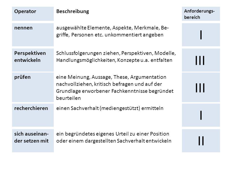 OperatorBeschreibung Anforderungs- bereich nennenausgewählte Elemente, Aspekte, Merkmale, Be- griffe, Personen etc. unkommentiert angeben I Perspektiv