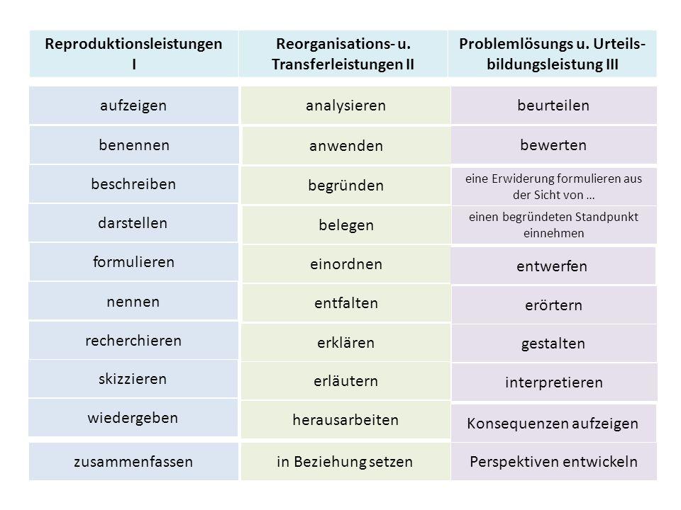 Reproduktionsleistungen I Reorganisations- u. Transferleistungen II Problemlösungs u. Urteils- bildungsleistung III aufzeigen benennen beschreiben dar