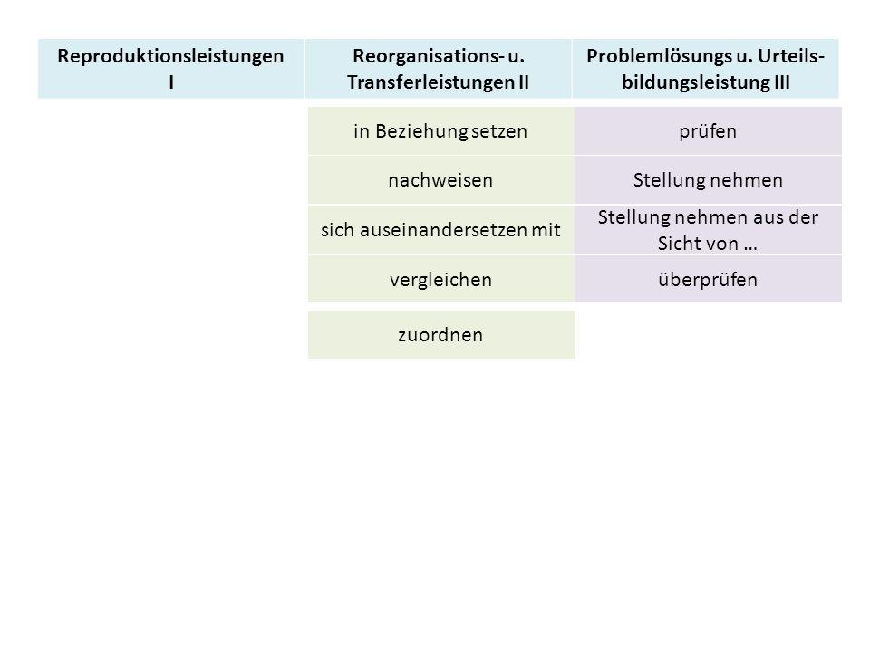 Reproduktionsleistungen I Reorganisations- u. Transferleistungen II Problemlösungs u. Urteils- bildungsleistung III in Beziehung setzen nachweisen sic