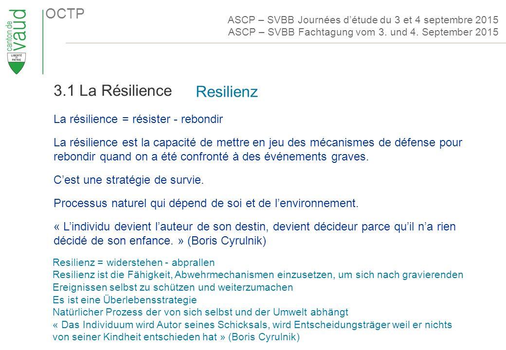 OCTP La résilience = résister - rebondir La résilience est la capacité de mettre en jeu des mécanismes de défense pour rebondir quand on a été confronté à des événements graves.