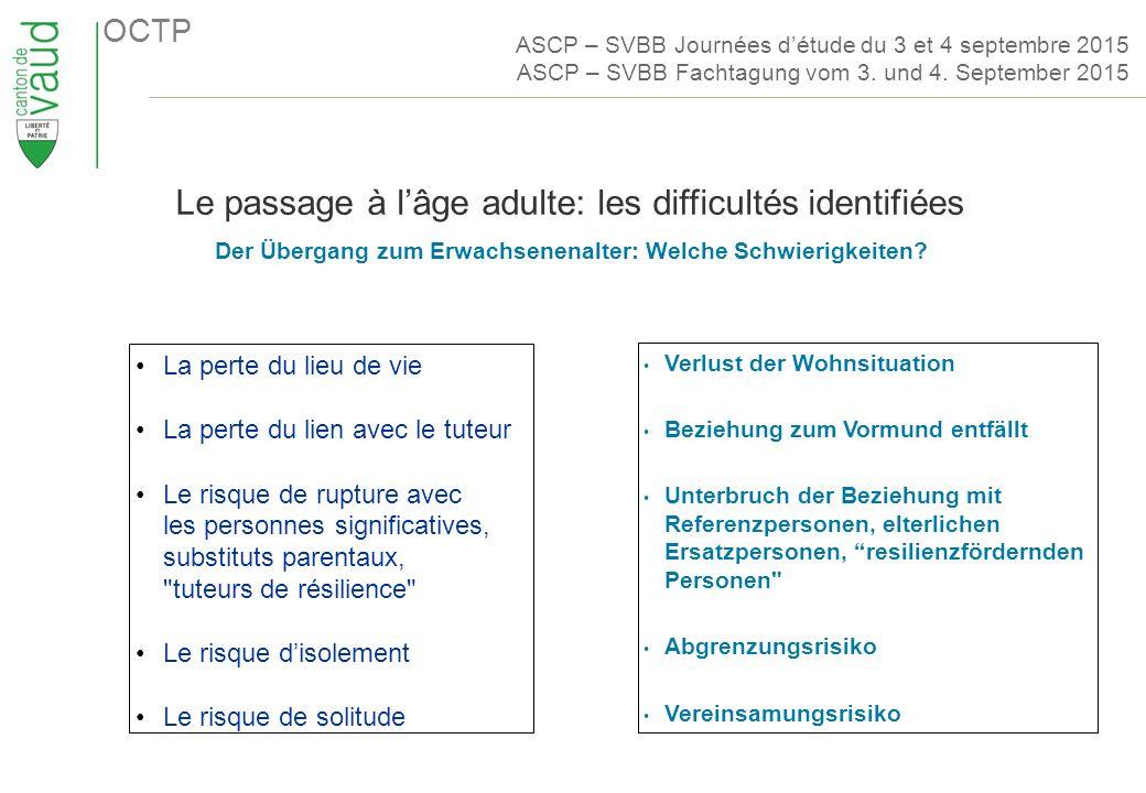 OCTP Le passage à l'âge adulte: les difficultés identifiées Der Übergang zum Erwachsenenalter: Welche Schwierigkeiten.