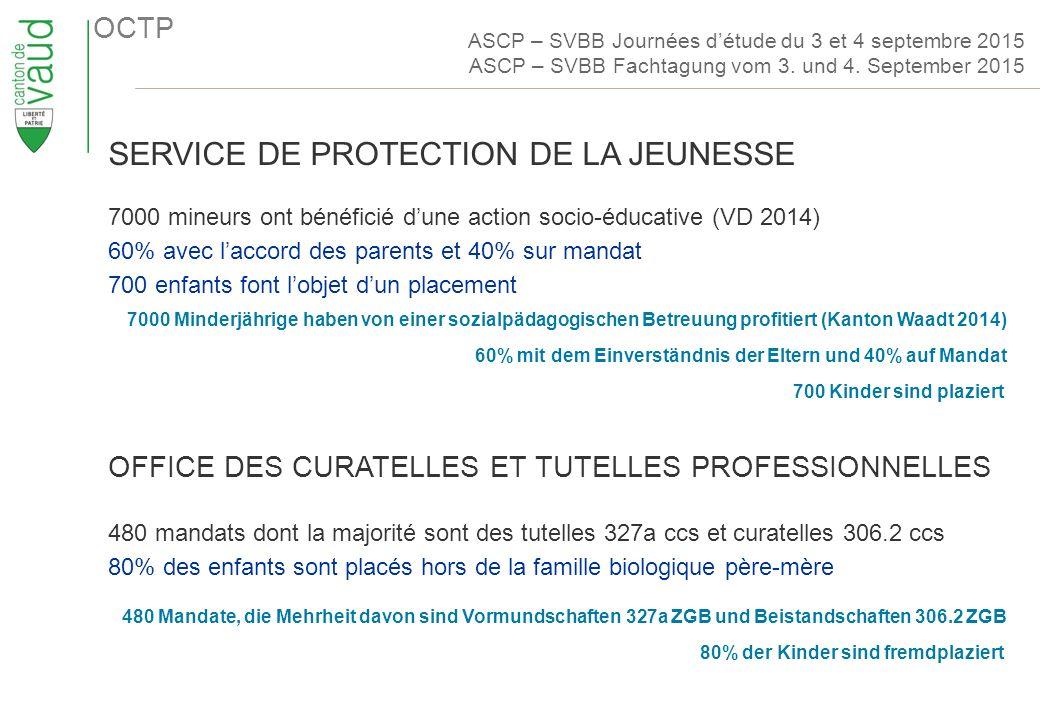 OCTP OFFICE DES CURATELLES ET TUTELLES PROFESSIONNELLES 256 tutelles (Vaud 2014) art.