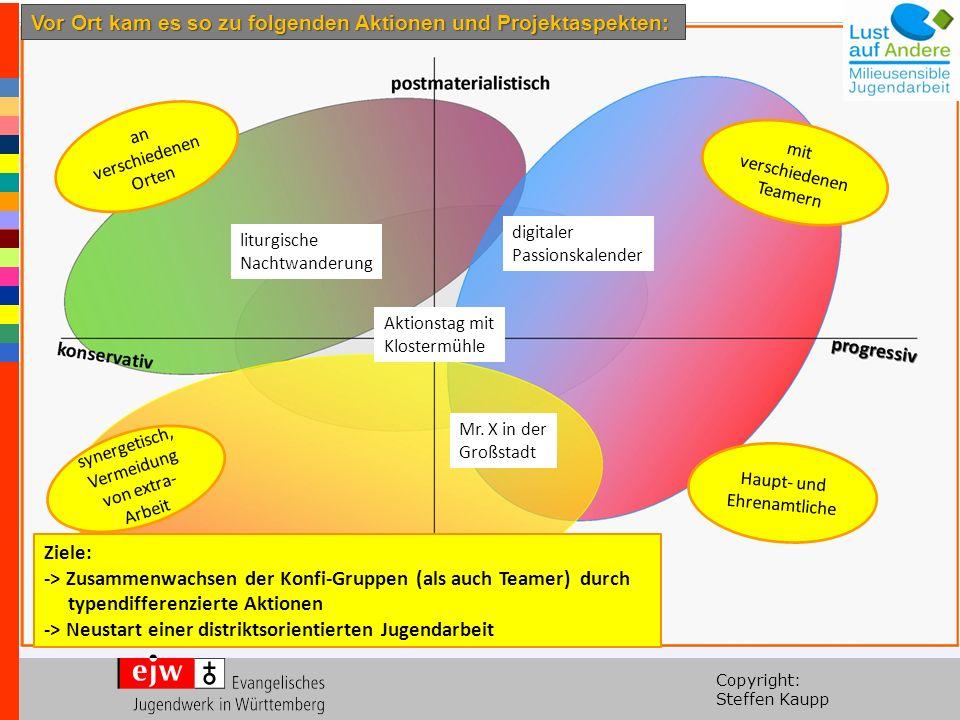 Copyright: Steffen Kaupp liturgische Nachtwanderung Mr.