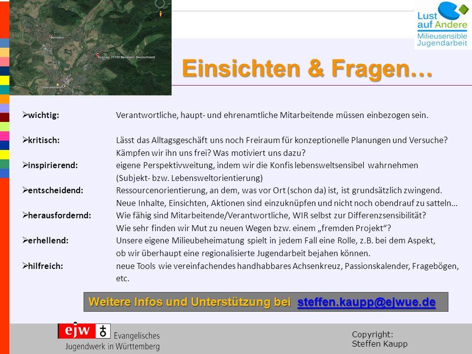 Copyright: Steffen Kaupp Einsichten & Fragen…  wichtig: Verantwortliche, haupt- und ehrenamtliche Mitarbeitende müssen einbezogen sein.