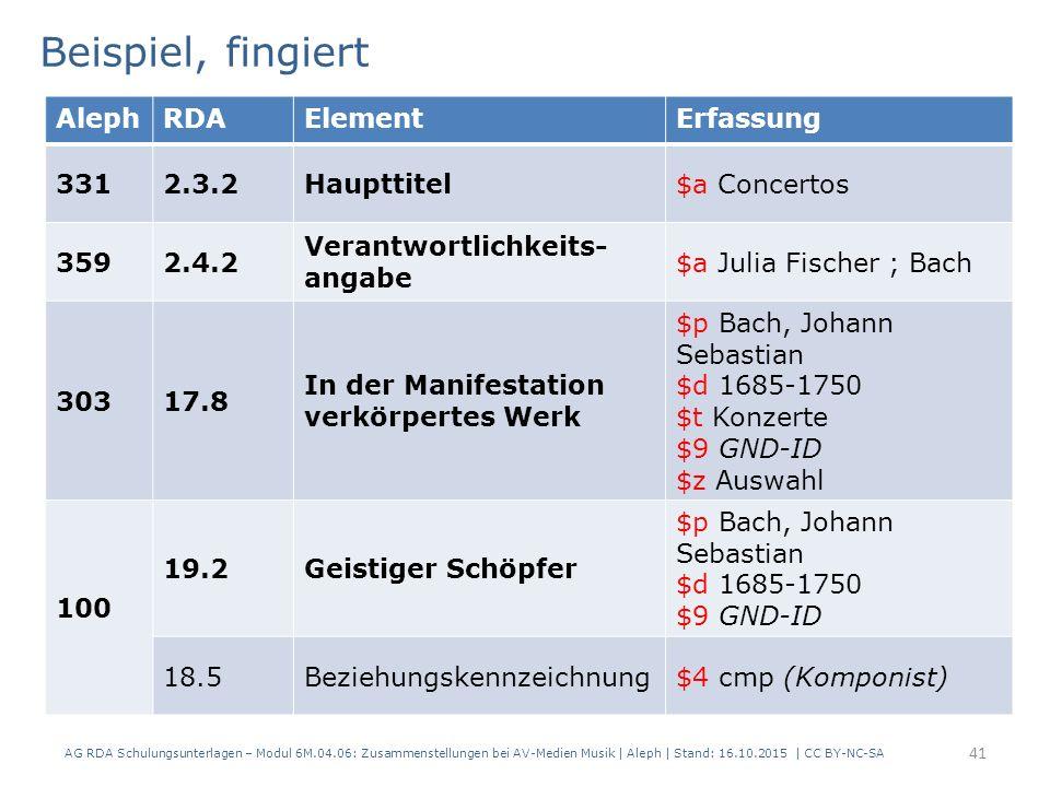 AlephRDAElementErfassung 3312.3.2Haupttitel$a Concertos 3592.4.2 Verantwortlichkeits- angabe $a Julia Fischer ; Bach 30317.8 In der Manifestation verk