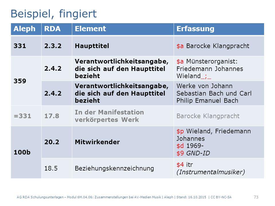 AlephRDAElementErfassung 3312.3.2Haupttitel$a Barocke Klangpracht 359 2.4.2 Verantwortlichkeitsangabe, die sich auf den Haupttitel bezieht $a Münstero
