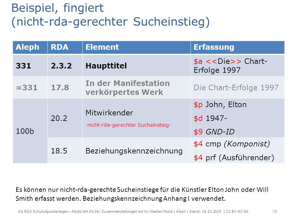 AlephRDAElementErfassung 3312.3.2Haupttitel $a > Chart- Erfolge 1997 =33117.8 In der Manifestation verkörpertes Werk Die Chart-Erfolge 1997 100b 20.2