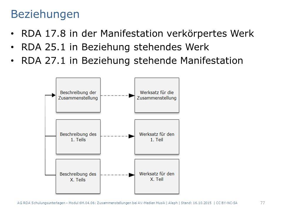 Beziehungen RDA 17.8 in der Manifestation verkörpertes Werk RDA 25.1 in Beziehung stehendes Werk RDA 27.1 in Beziehung stehende Manifestation AG RDA S