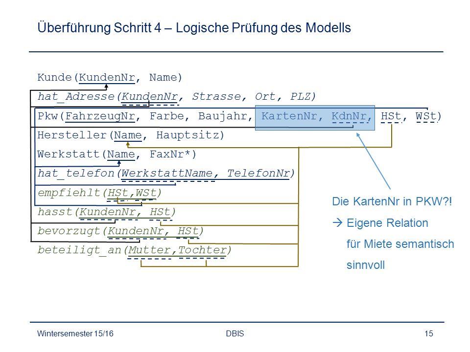 Überführung Schritt 4 – Logische Prüfung des Modells Wintersemester 15/16DBIS15 Kunde(KundenNr, Name) hat_Adresse(KundenNr, Strasse, Ort, PLZ) Pkw(Fah