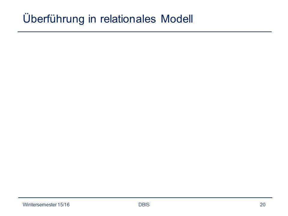 Überführung in relationales Modell Wintersemester 15/16DBIS20