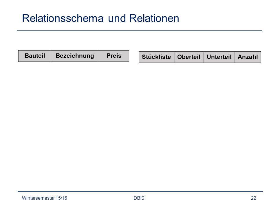 Relationsschema und Relationen BauteilBezeichnungPreis Wintersemester 15/16DBIS22 StücklisteOberteilUnterteilAnzahl