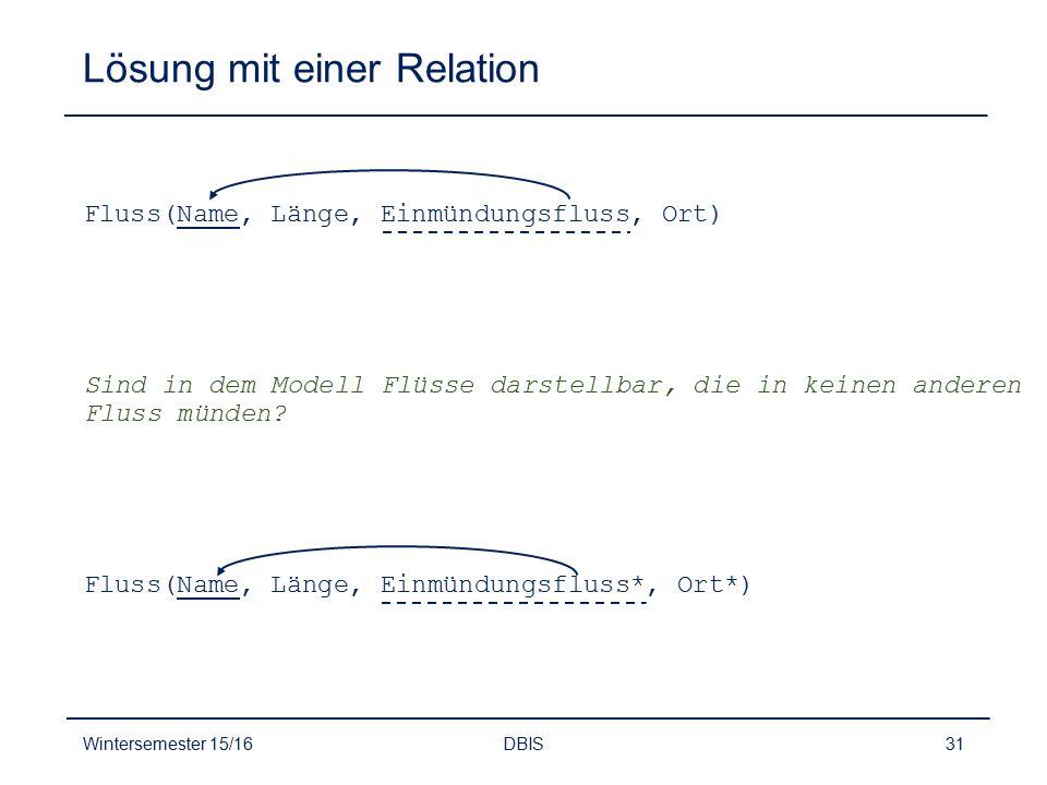 Lösung mit einer Relation Wintersemester 15/16DBIS31 Fluss(Name, Länge, Einmündungsfluss, Ort) Sind in dem Modell Flüsse darstellbar, die in keinen an