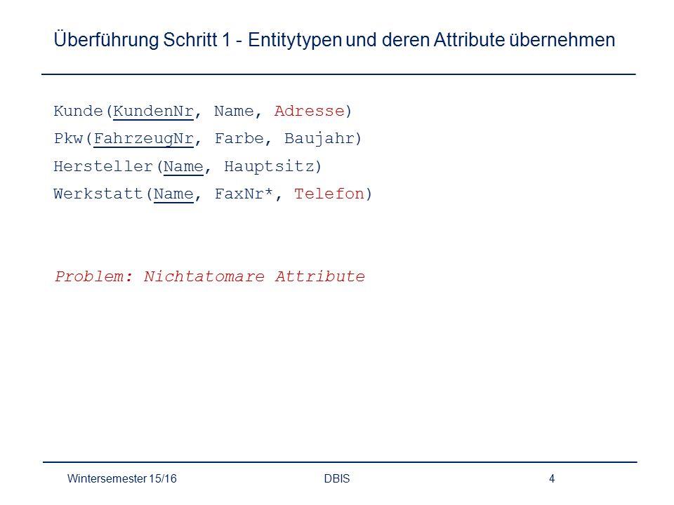 Zu c) MatrNr als Schlüssel  MatrNr muss eindeutig sein Ein Beispiel in Mengenschreibweise: R={(4711,Informatik,1), (79005, Informatik,2)} Ein Beispiel als Tabelle: Wintersemester 15/16DBIS35 4711Informatik1 79005Informatik2