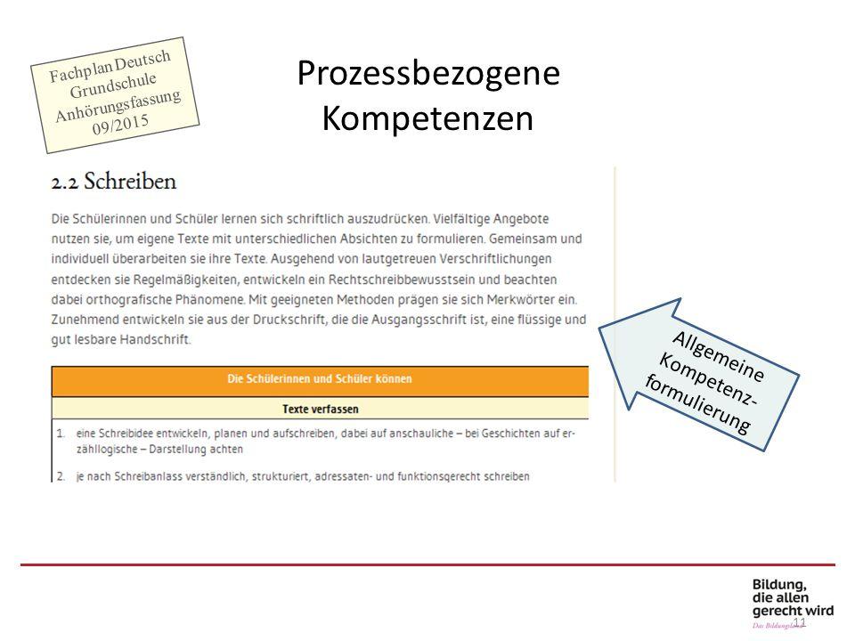 11 Prozessbezogene Kompetenzen Fachplan Deutsch Grundschule Anhörungsfassung 09/2015 Allgemeine Kompetenz- formulierung
