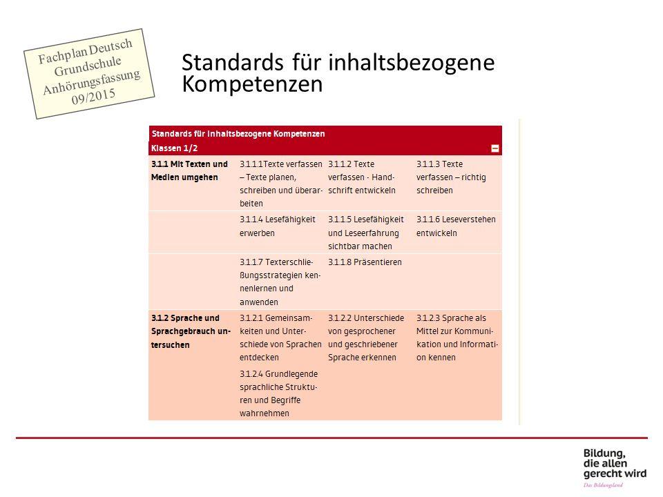Standards für inhaltsbezogene Kompetenzen Fachplan Deutsch Grundschule Anhörungsfassung 09/2015