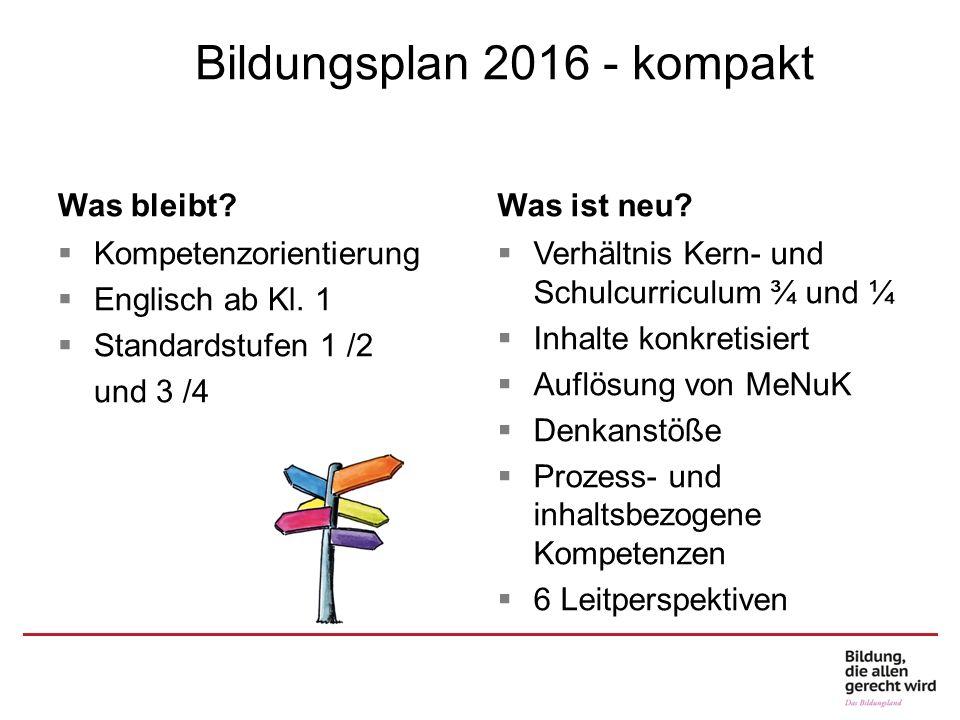 Bildungsplan 2016 Was bleibt?  Kompetenzorientierung  Englisch ab Kl. 1  Standardstufen 1 /2 und 3 /4 Was ist neu?  Verhältnis Kern- und Schulcurr