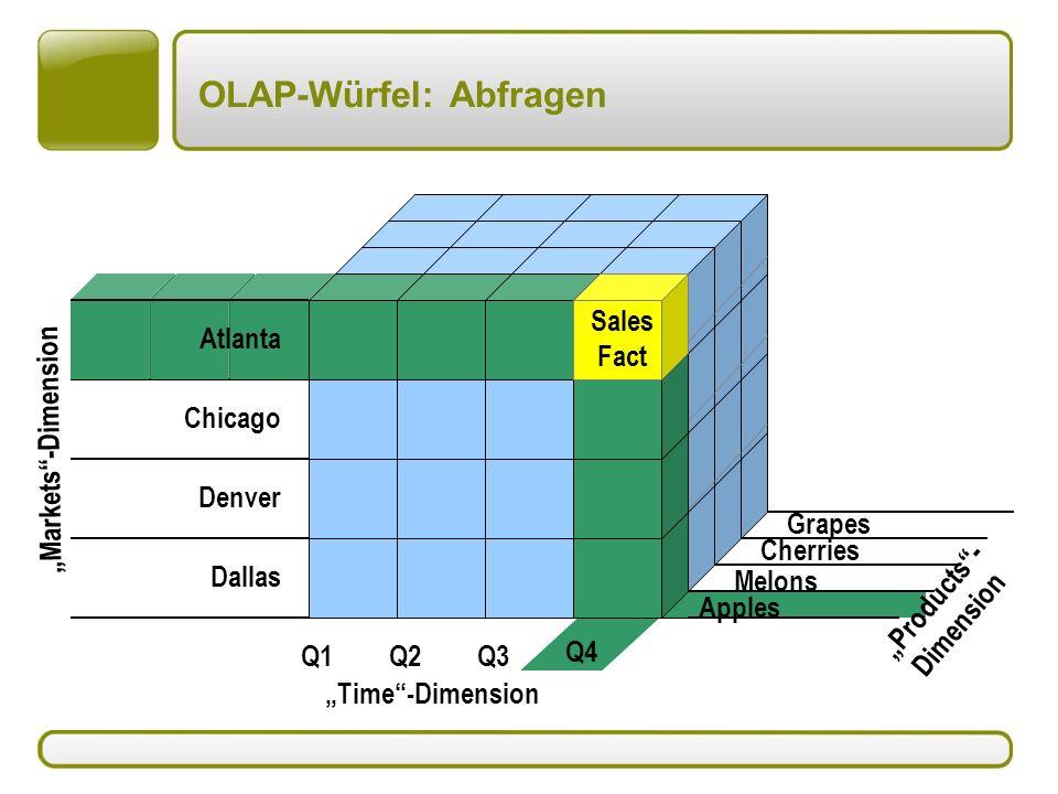 """Q4 Q1Q2Q3 """"Time -Dimension """"Products - Dimension Dallas Denver Chicago """"Markets -Dimension Apples Cherries Grapes Atlanta Sales Fact Melons OLAP-Würfel: Abfragen"""