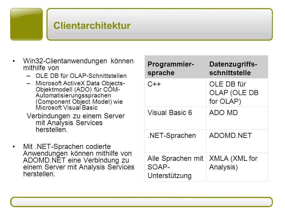 Clientarchitektur Win32-Clientanwendungen können mithilfe von –OLE DB für OLAP-Schnittstellen –Microsoft ActiveX Data Objects- Objektmodell (ADO) für COM- Automatisierungssprachen (Component Object Model) wie Microsoft Visual Basic Verbindungen zu einem Server mit Analysis Services herstellen.