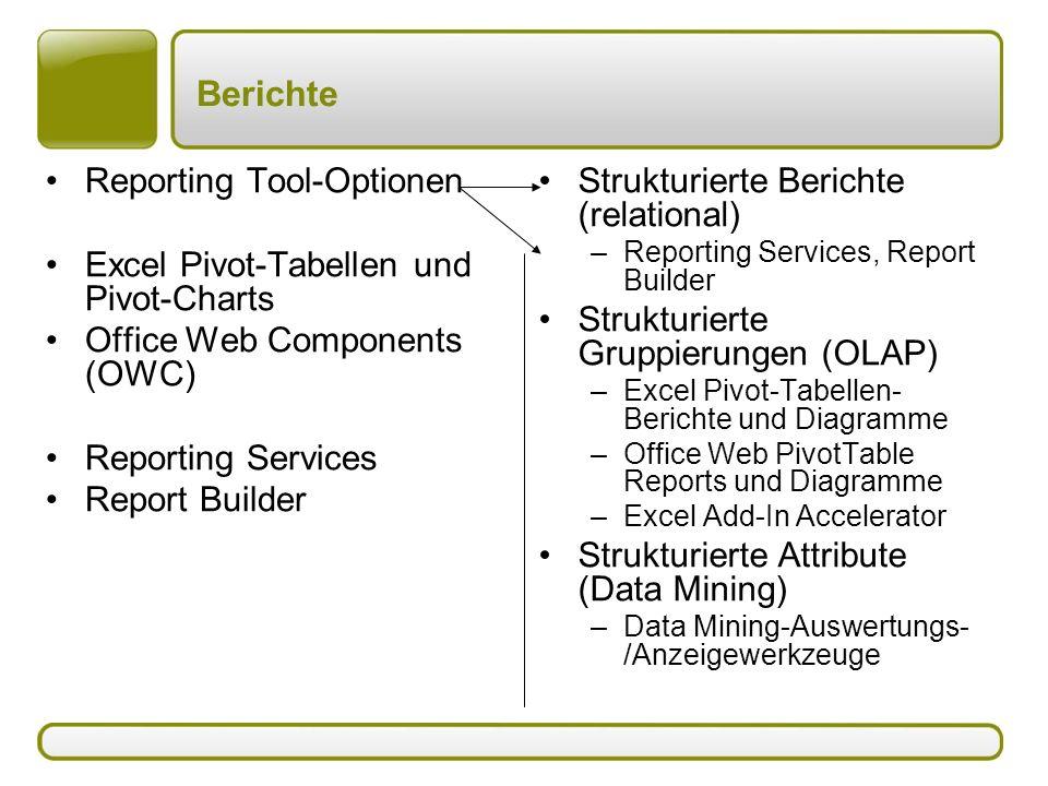 Berichte Reporting Tool-Optionen Excel Pivot-Tabellen und Pivot-Charts Office Web Components (OWC) Reporting Services Report Builder Strukturierte Berichte (relational) –Reporting Services, Report Builder Strukturierte Gruppierungen (OLAP) –Excel Pivot-Tabellen- Berichte und Diagramme –Office Web PivotTable Reports und Diagramme –Excel Add-In Accelerator Strukturierte Attribute (Data Mining) –Data Mining-Auswertungs- /Anzeigewerkzeuge