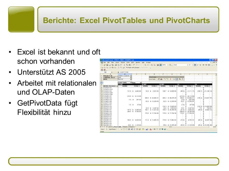 Berichte: Excel PivotTables und PivotCharts Excel ist bekannt und oft schon vorhanden Unterstützt AS 2005 Arbeitet mit relationalen und OLAP-Daten GetPivotData fügt Flexibilität hinzu