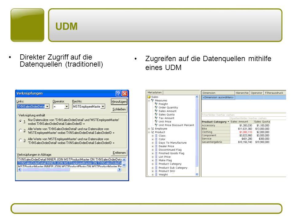UDM Direkter Zugriff auf die Datenquellen (traditionell) Zugreifen auf die Datenquellen mithilfe eines UDM