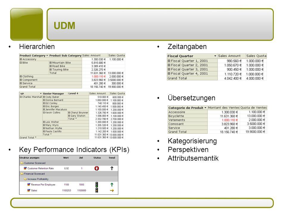 UDM Hierarchien Key Performance Indicators (KPIs) Zeitangaben Übersetzungen Kategorisierung Perspektiven Attributsemantik