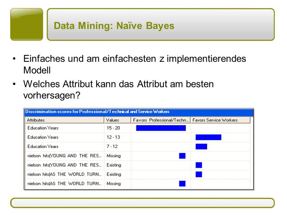 Data Mining: Naïve Bayes Einfaches und am einfachesten z implementierendes Modell Welches Attribut kann das Attribut am besten vorhersagen?