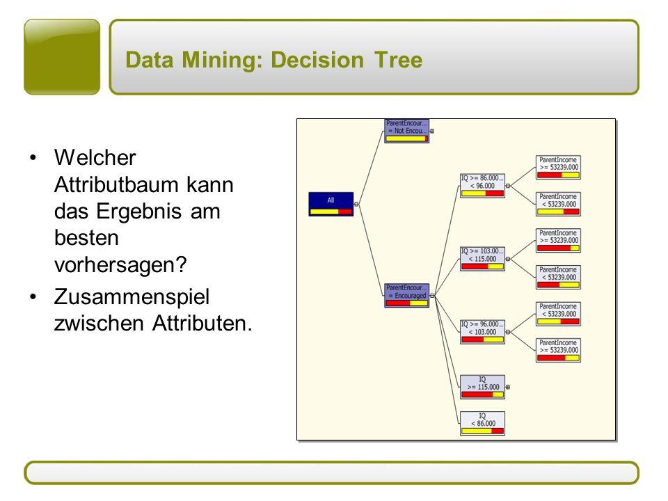 Data Mining: Decision Tree Welcher Attributbaum kann das Ergebnis am besten vorhersagen? Zusammenspiel zwischen Attributen.