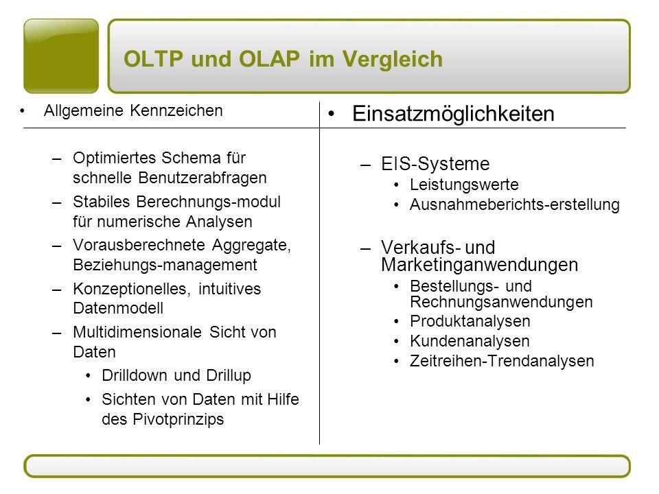 OLTP und OLAP im Vergleich Allgemeine Kennzeichen –Optimiertes Schema für schnelle Benutzerabfragen –Stabiles Berechnungs-modul für numerische Analysen –Vorausberechnete Aggregate, Beziehungs-management –Konzeptionelles, intuitives Datenmodell –Multidimensionale Sicht von Daten Drilldown und Drillup Sichten von Daten mit Hilfe des Pivotprinzips Einsatzmöglichkeiten –EIS-Systeme Leistungswerte Ausnahmeberichts-erstellung –Verkaufs- und Marketinganwendungen Bestellungs- und Rechnungsanwendungen Produktanalysen Kundenanalysen Zeitreihen-Trendanalysen