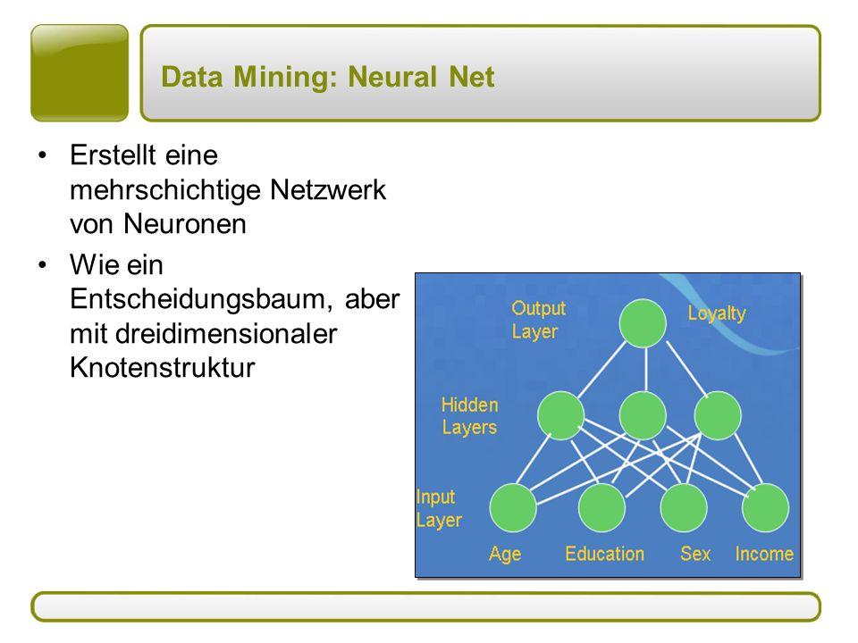 Data Mining: Neural Net Erstellt eine mehrschichtige Netzwerk von Neuronen Wie ein Entscheidungsbaum, aber mit dreidimensionaler Knotenstruktur