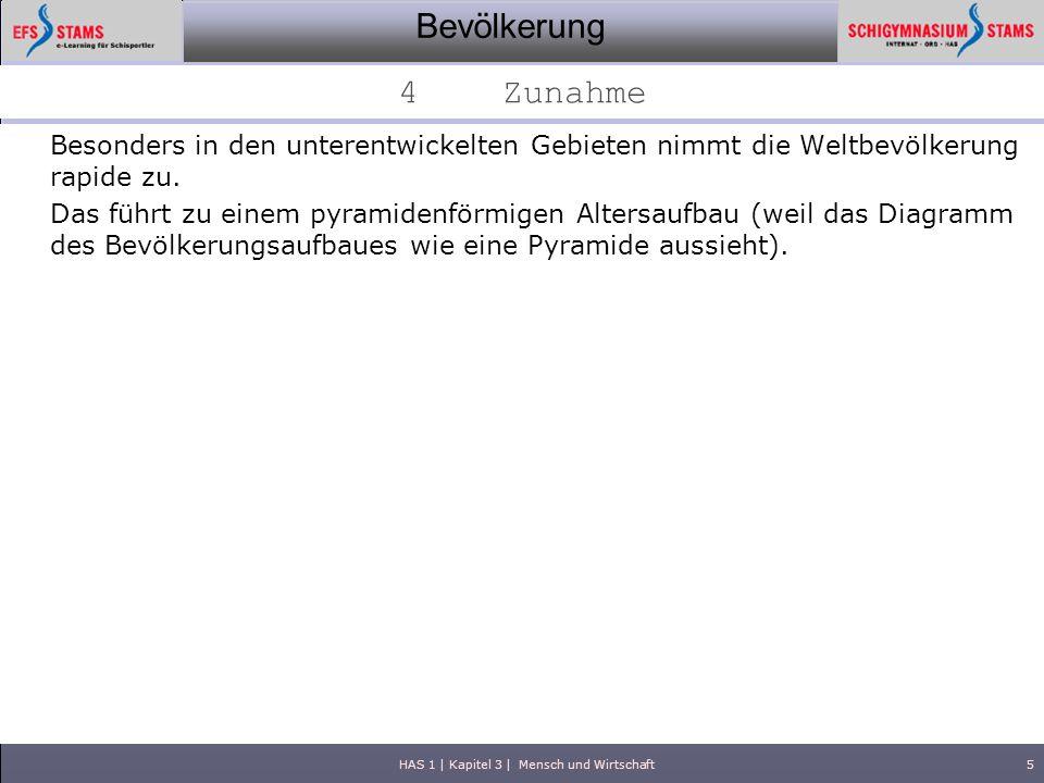 Bevölkerung HAS 1   Kapitel 3   Mensch und Wirtschaft6 Weiterführende Links dazu: Kommentar http://www.heise.de/tp/deutsch/inhalt/co/11084/1.html Unterlagen http://www.berlin-institut.org/pages/fs/fs_bev_entw_fertilitaet_wachstum.html Weltbevölkerungsuhr http://www.dsw-online.de/wbuhr.html Zunahme und AIDS http://www.ftd.de/pw/in/1045838907299.html?nv=7dm Entwivcklung http://www.ikak.de/weltbevolkerungsentwicklung.html