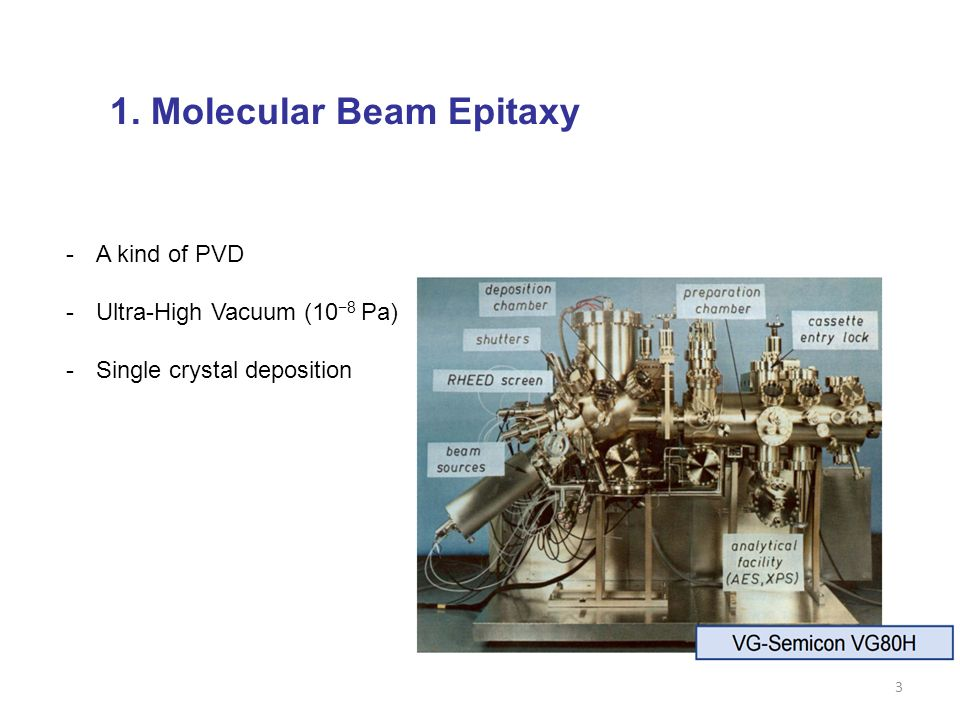 3 1. Molecular Beam Epitaxy -A kind of PVD -Ultra-High Vacuum (10 −8 Pa) -Single crystal deposition