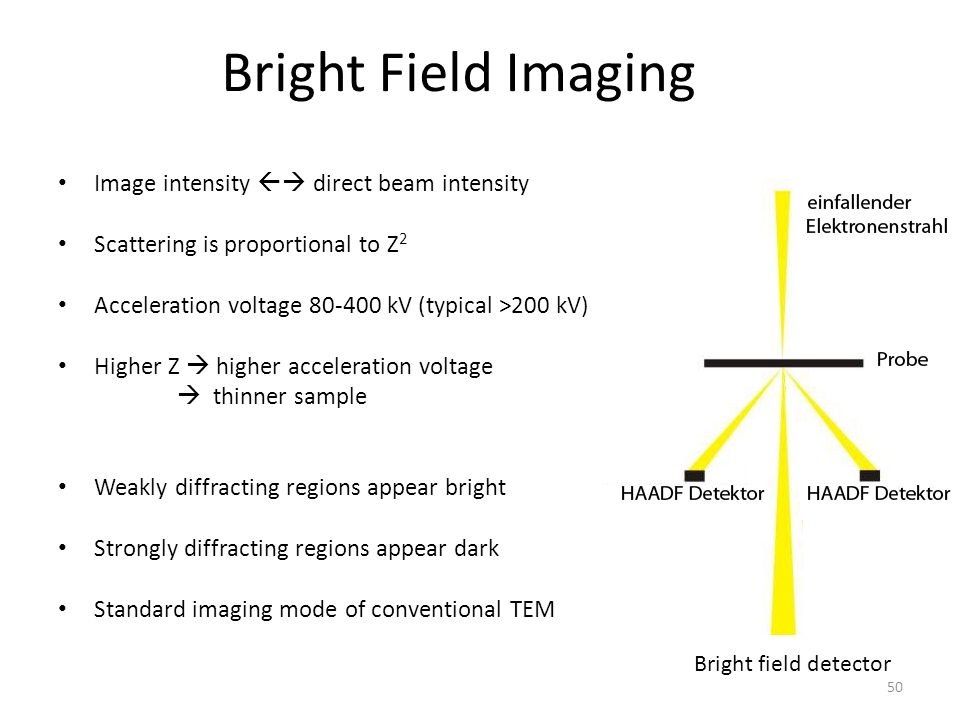 Bright Field Imaging Bright field detector 50 Image intensity  direct beam intensity Scattering is proportional to Z 2 Acceleration voltage 80-400 k