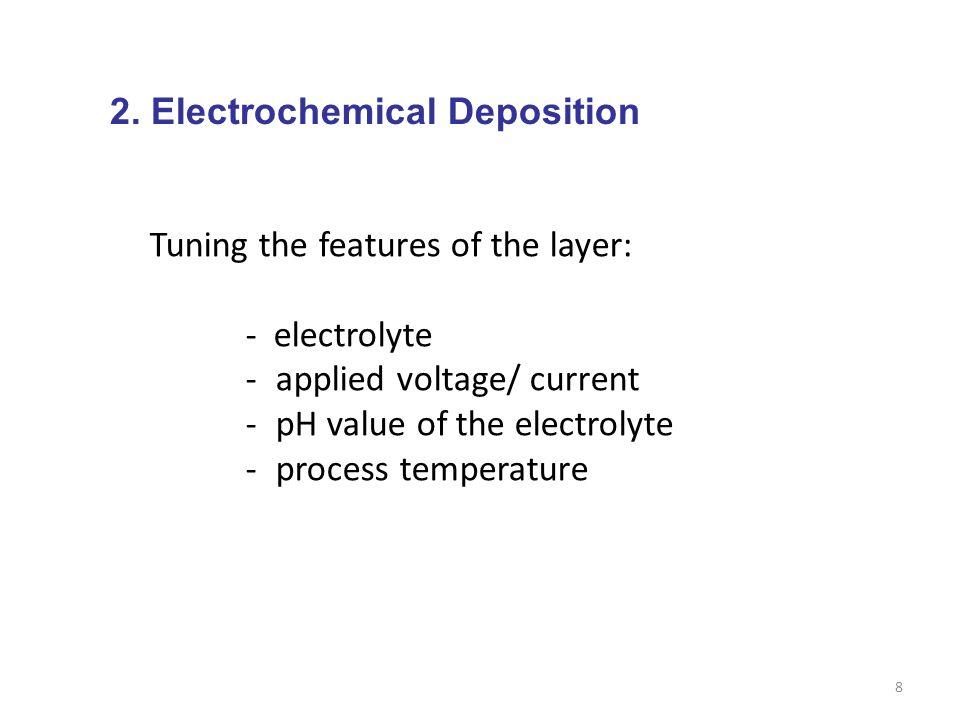 9 2. Electrochemical Deposition Quelle: Lodermeyer, Uni Regensburg, 2006