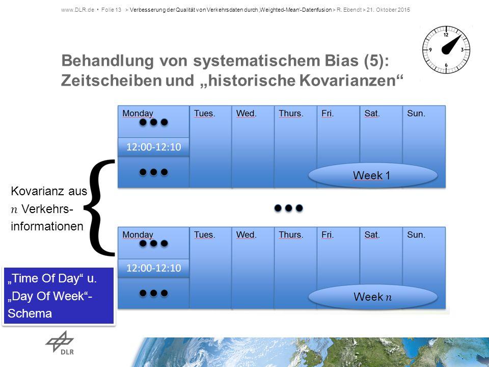 """Behandlung von systematischem Bias (5): Zeitscheiben und """"historische Kovarianzen"""" www.DLR.de Folie 13 """"Time Of Day"""" u. """"Day Of Week""""- Schema """"Time Of"""