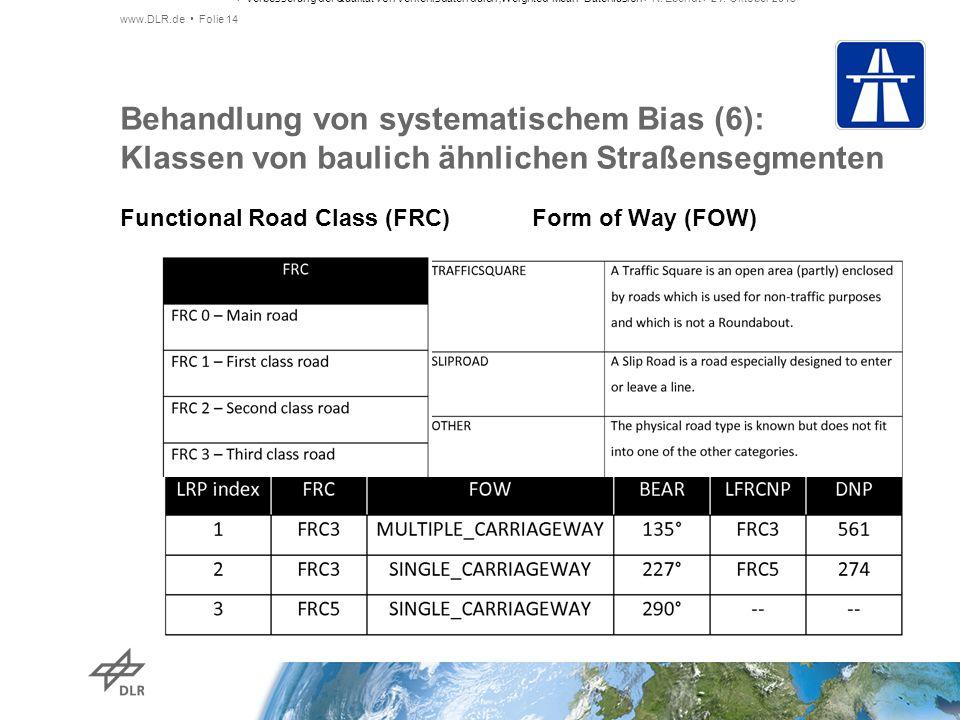 Functional Road Class (FRC) Form of Way (FOW) Behandlung von systematischem Bias (6): Klassen von baulich ähnlichen Straßensegmenten www.DLR.de Folie